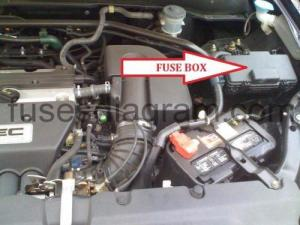 Fuse box diagram Honda CRV 20022006