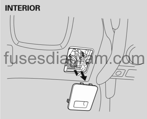 Fuse box diagram Honda CR-V 2002-2006