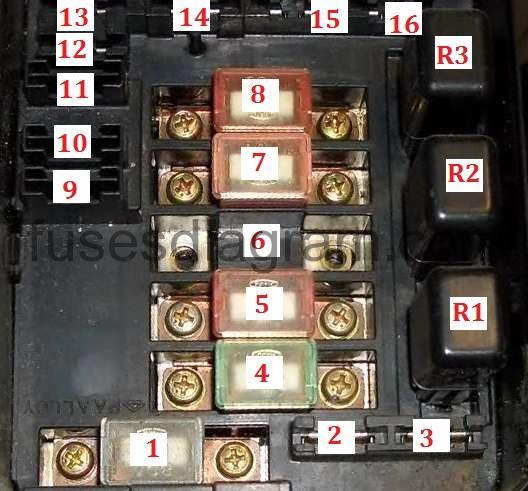 Honda Civic Fuse Box Diagram Besides 1995 Honda Accord Fuse Diagram