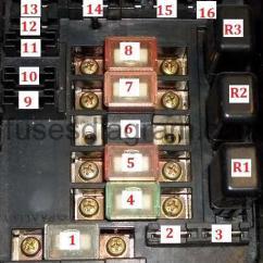 1999 Honda Civic Lx Fuse Box Diagram Rv Hot Water Heater Wiring 1991-1995