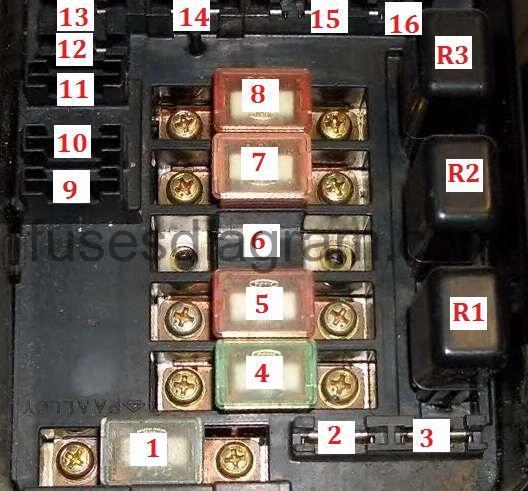1996 honda civic engine diagram ez lock wiring fuse box 1991-1995
