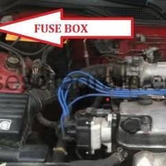 1997 Honda Fuse Box Diagram Msd 7al 2 Wiring Civic 1991-1995