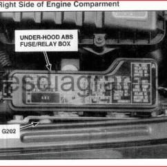 95 Civic Fuse Box Diagram Murray Riding Lawn Mower Ignition Switch Wiring Honda 1991-1995