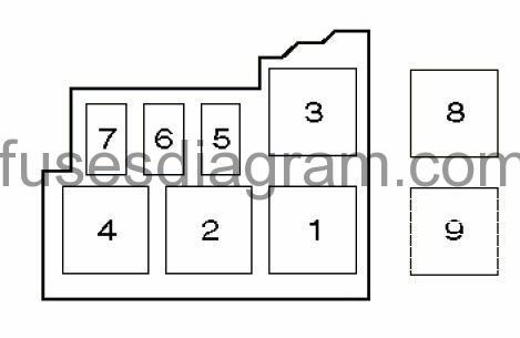 clio 2 airbag wiring diagram ford sierra fuse box renault en clio2 blok kapot 4