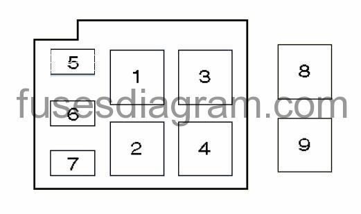 clio 2 airbag wiring diagram danfoss motor starter fuse box renault 1