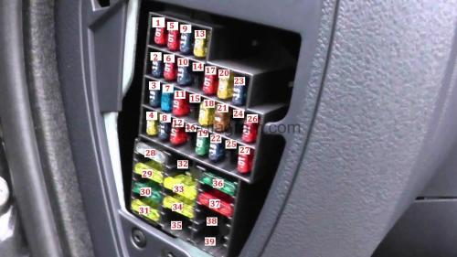 small resolution of renault kangoo 2010 fuse box layout auto electrical wiring diagram megane rs renault megane 3 fuse