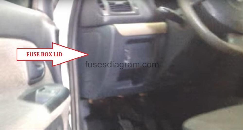 medium resolution of 06 mazda 3 fuse box located