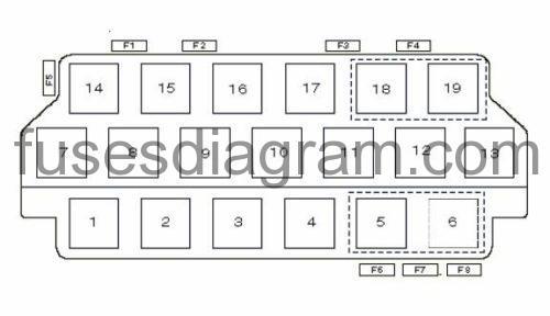 99 volkswagen fuse box diagram