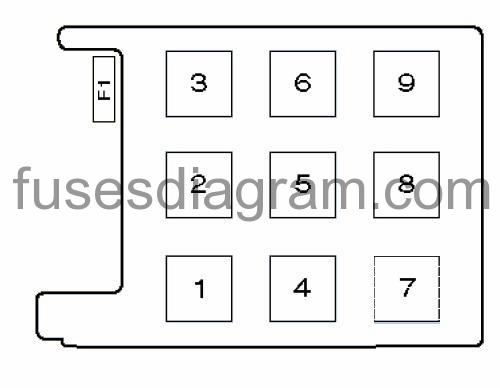 [DIAGRAM] Vw Touran Fuse Diagram FULL Version HD Quality