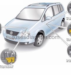 fuse box volkswagen touran 2003 land rover range rover fuse box location [ 1075 x 770 Pixel ]