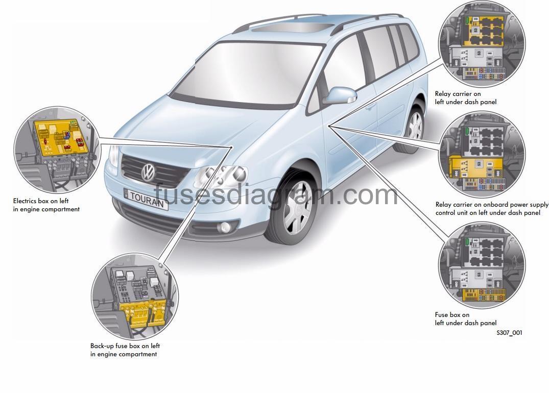 vw touareg radio wiring diagram bmw e39 suspension fuse box volkswagen touran