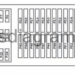 Vw Jetta Fuse Box Diagram 98 4runner Factory Radio Wiring Install 2012 Se Layout Www Toyskids Co Cli Volkswagen Jeeta Panel