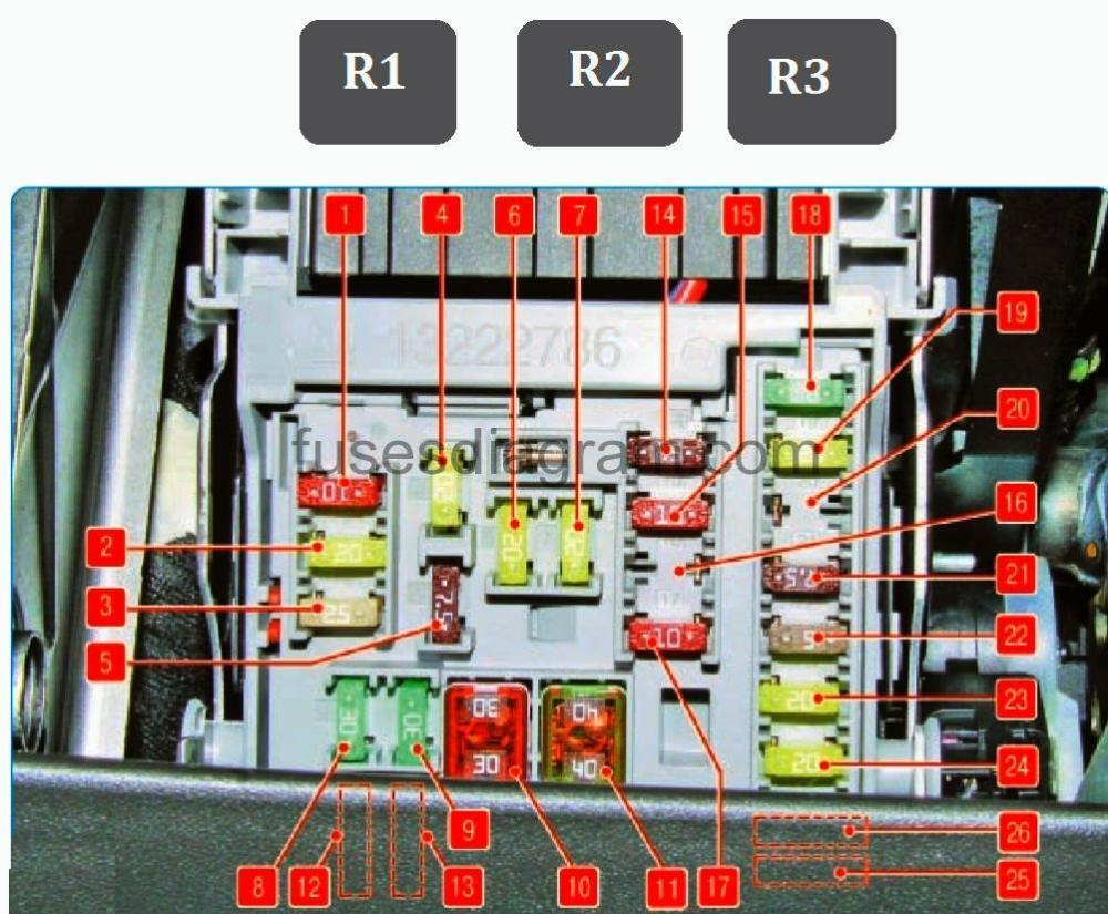 medium resolution of fuse box opel vauxhall astra j astra j vxr fuse box layout astra j 2010 fuse box diagram