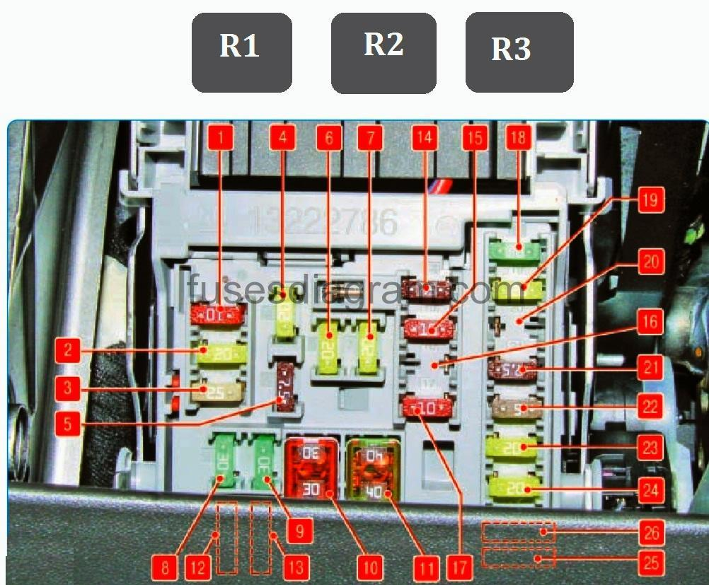 hight resolution of fuse box opel vauxhall astra j astra j vxr fuse box layout astra j 2010 fuse box diagram