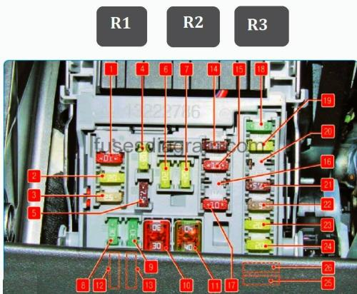 small resolution of fuse box opel vauxhall astra j astra j vxr fuse box layout astra j 2010 fuse box diagram