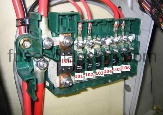 I Engine Diagram Fuse Box Bmw 5 E39