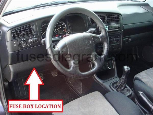 1996 Jetta Fuse Diagram Fuse Box Volkswagen Golf 3