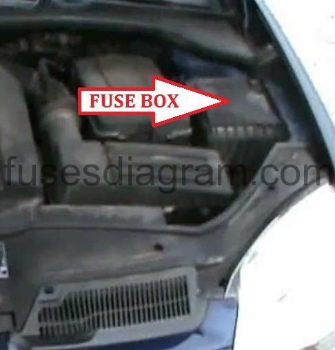 golf 1 fuse box location