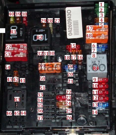 2008 vw jetta fuse box diagram solar inverter wiring volkswagen golf mk5