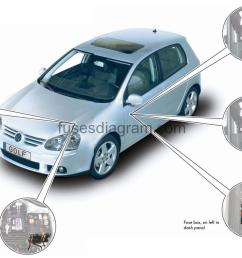 fuse box volkswagen golf mk5 2014 jetta fuse box layout 2014 vw jetta fuse box diagram [ 1519 x 965 Pixel ]