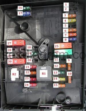 Fuse box Volkswagen Golf 6