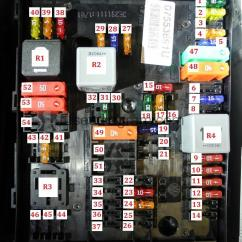 Vw Polo 9n Central Locking Wiring Diagram Gm Parts Search Fuse Box Volkswagen Golf 6 Type 2