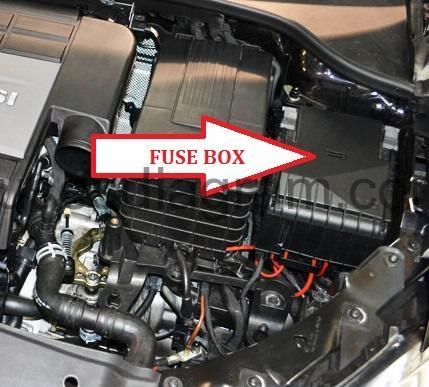vw polo 9n central locking wiring diagram electric bicycle fuse box volkswagen golf 6 on left in engine compartment