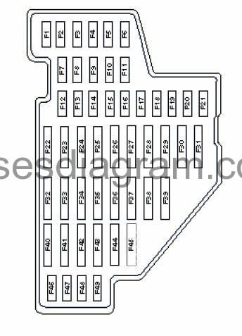 2010 Vw Cc Sport Fuse Box Diagram 2013 VW CC Fuse Box