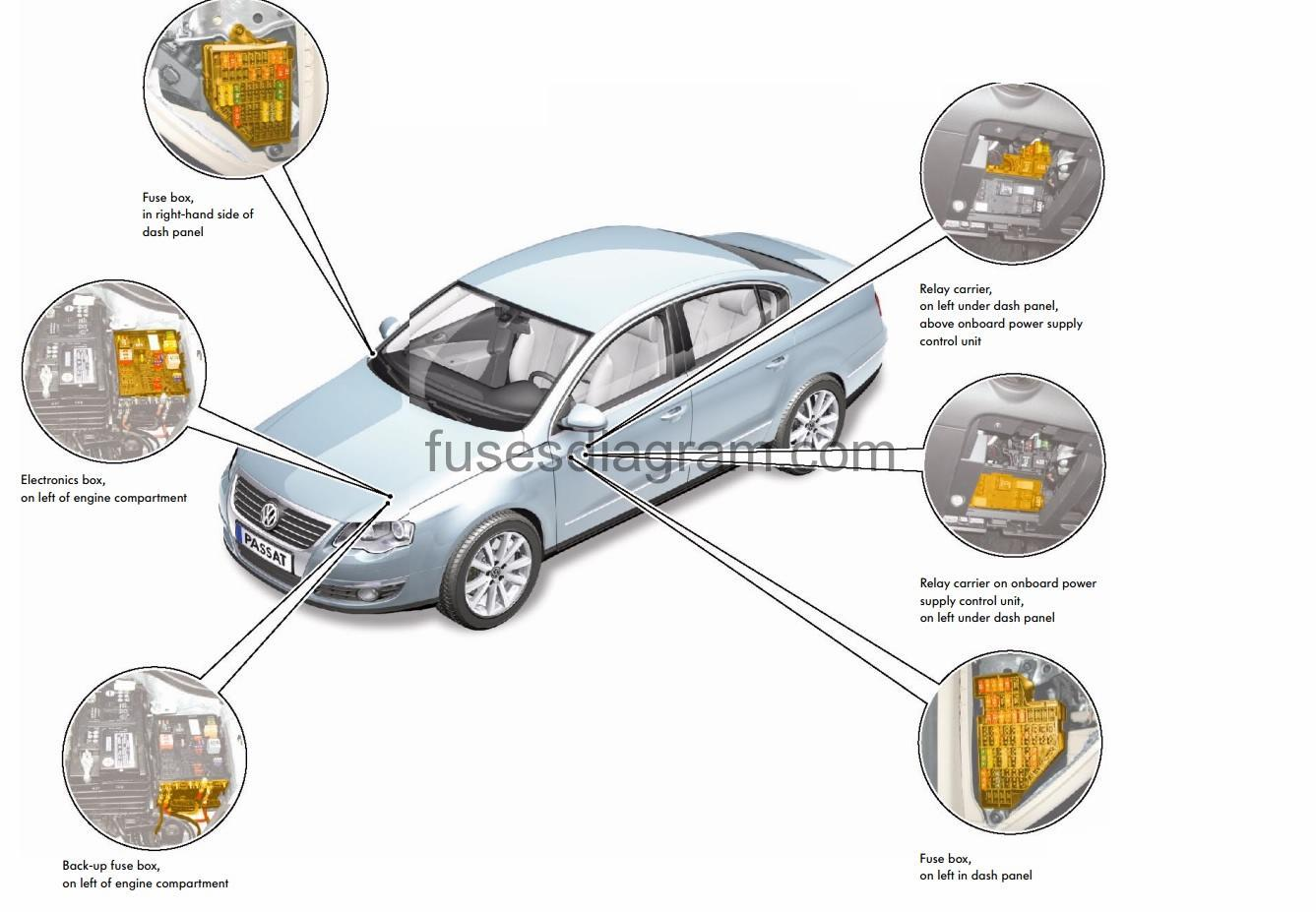 2012 passat fuse panel diagram