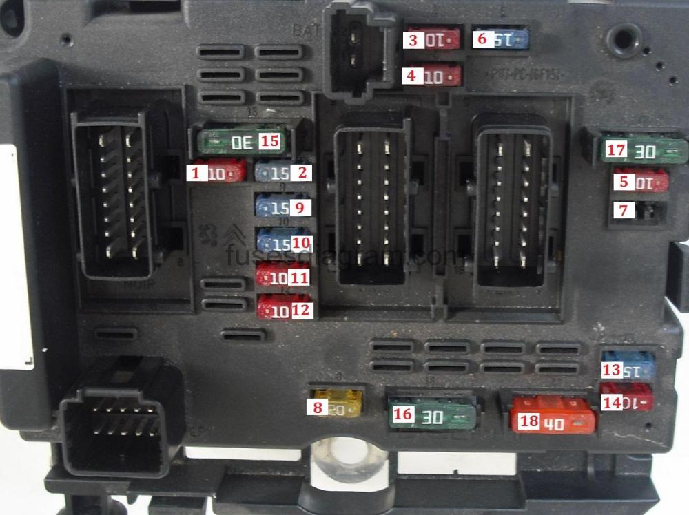 medium resolution of fuse box peugeot 206 2001 peugeot 206 cc fuse box diagram