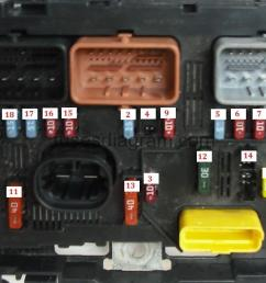 peugeot 307 fuse box location hatchback 39 wiring peugeot expert 2011 fuse box location peugeot expert 2007 fuse box location [ 1124 x 839 Pixel ]