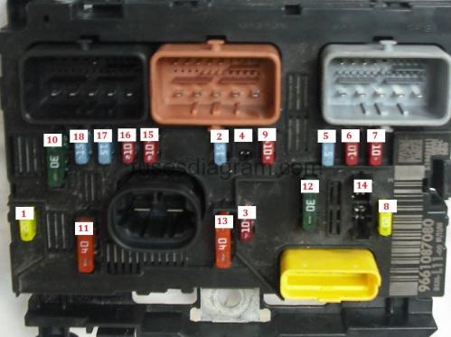small resolution of fuse box diagram type 2