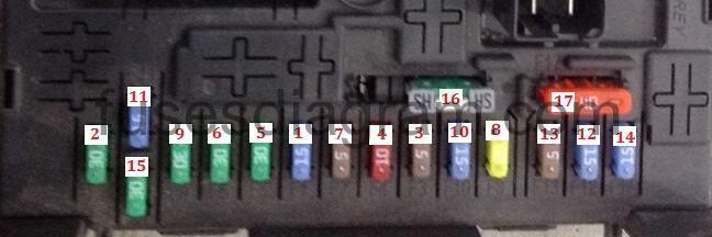 audio wiring diagram peugeot 307 obd1 fuse box