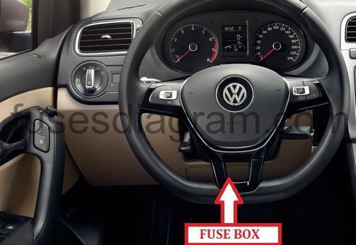 vw fuse box