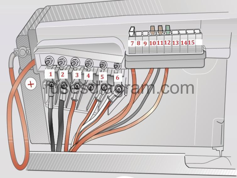 vw polo vivo radio wiring diagram 1990 jeep fuse box volkswagen 9n the main carrier is located on battery cover number of fuses always depends equipment fitted to particular model