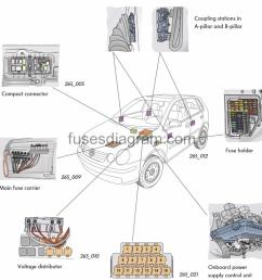 fuse box volkswagen polo 9n 2008 vw touareg fuse box diagram [ 1050 x 1048 Pixel ]