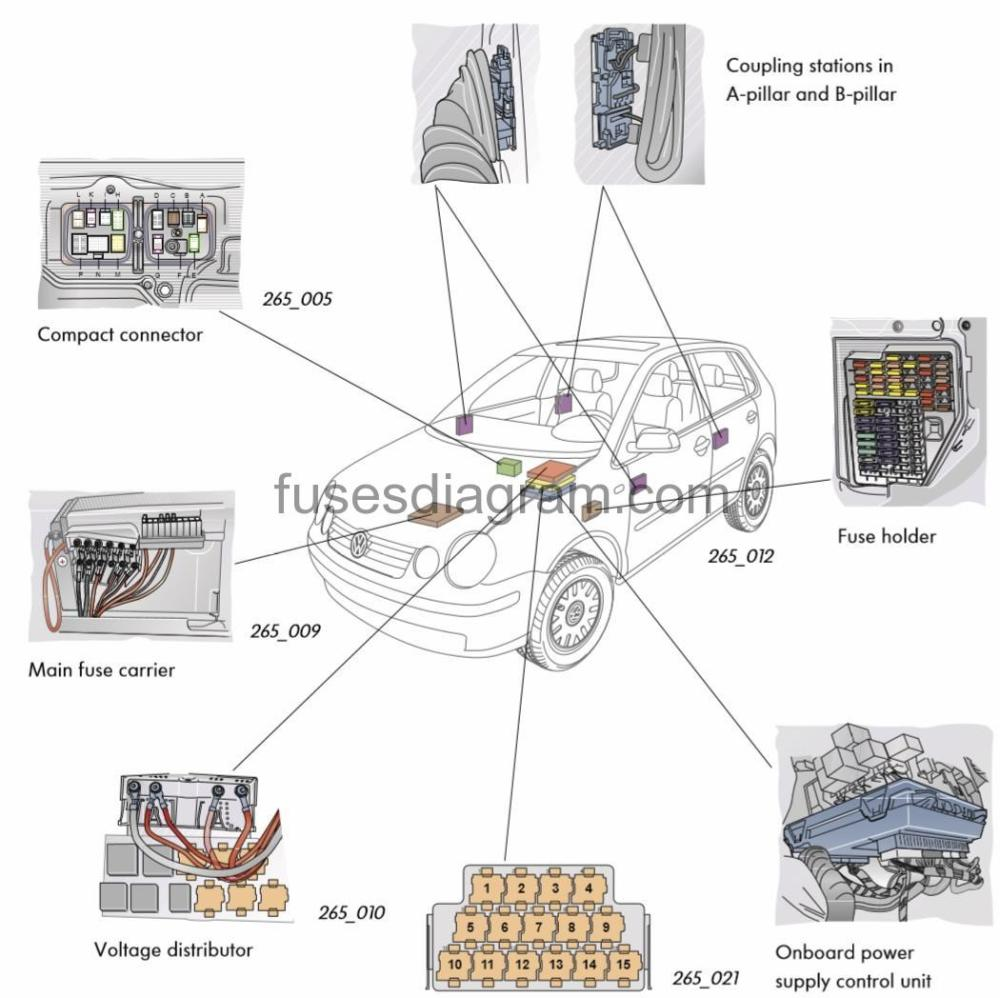 medium resolution of fuse box volkswagen polo 9n 2008 vw touareg fuse box diagram