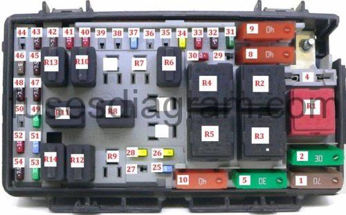 2010 accord fuse box diagram wiring for dryer plug opel/vauxhall corsa d
