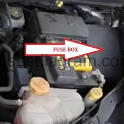 Opel Vectra Wiring Diagram Single Phase Capacitor Start Motor Fuse Box Opel/vauxhall Corsa D
