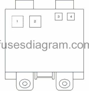 Fuse box Hyundai Elantra 20002006