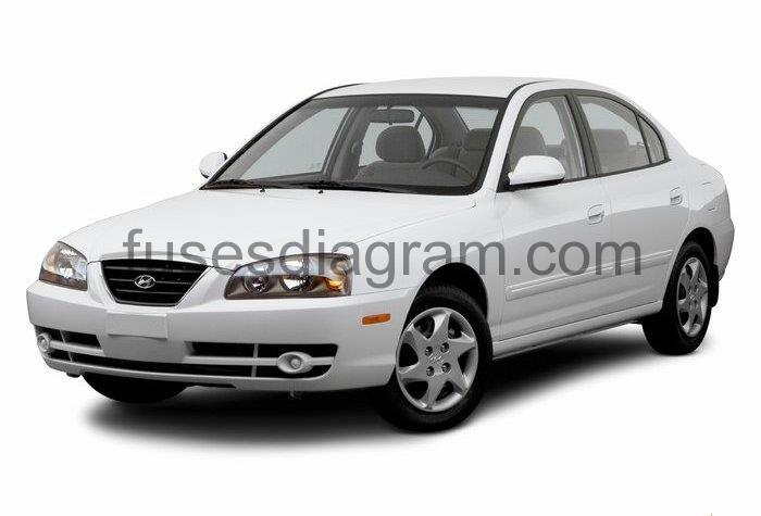 Fuse Box Diagram For 2006 Hyundai Elantra Fixya