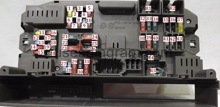 Bmw X5 Fuse Box Location