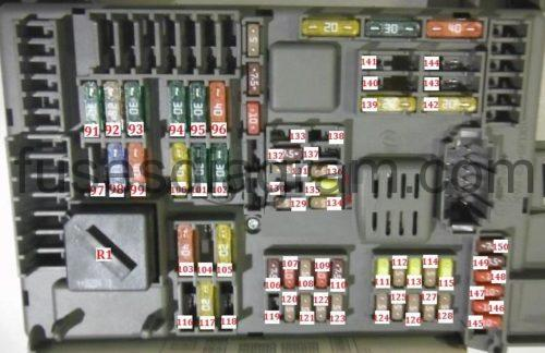 Bmw X5 Fuse Box