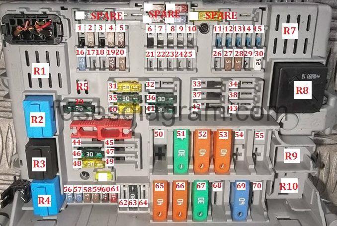 1 series fuse box