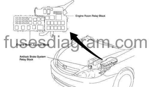 Fuse box Toyota Camry 2001-2006