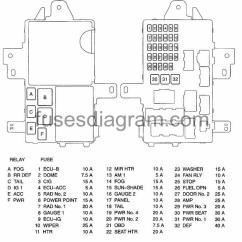 Toyota Hiace Wiring Diagram 1998 Ford Expedition 2003 Camry Fuse Box Location Simple Schematic 1989 Hub 1999