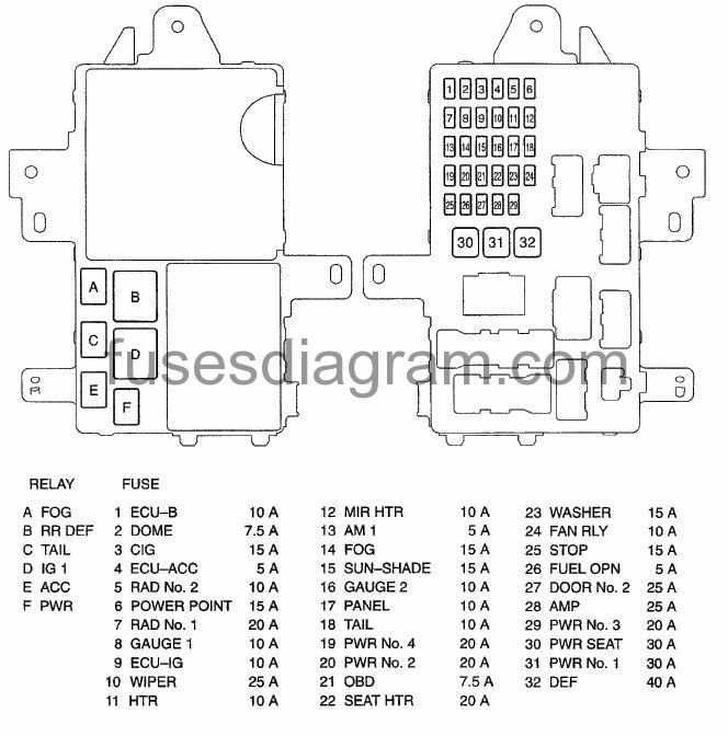 2001 Toyota Camry Interior Fuse Box Diagram