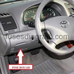 2000 Toyota Camry Engine Diagram Energy Level For Oxygen Fuse Box 2001-2006