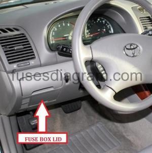 Fuse box Toyota Camry 20012006