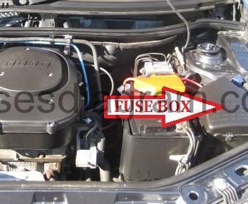 2008 Land Rover Range Rover Fuse Box Fuse Box Fiat Punto 2
